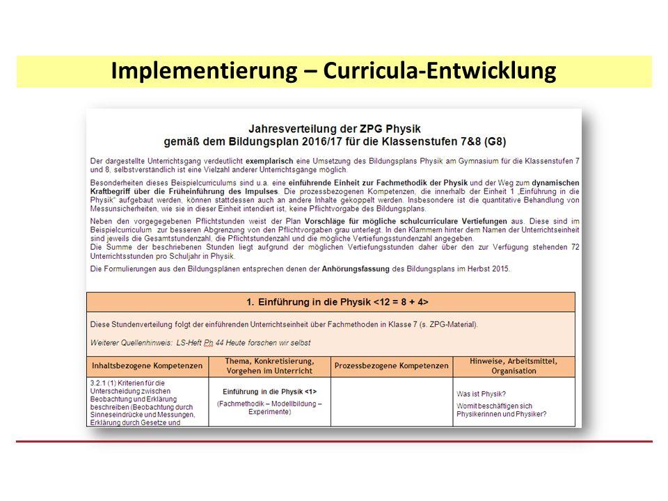 Implementierung – Curricula-Entwicklung