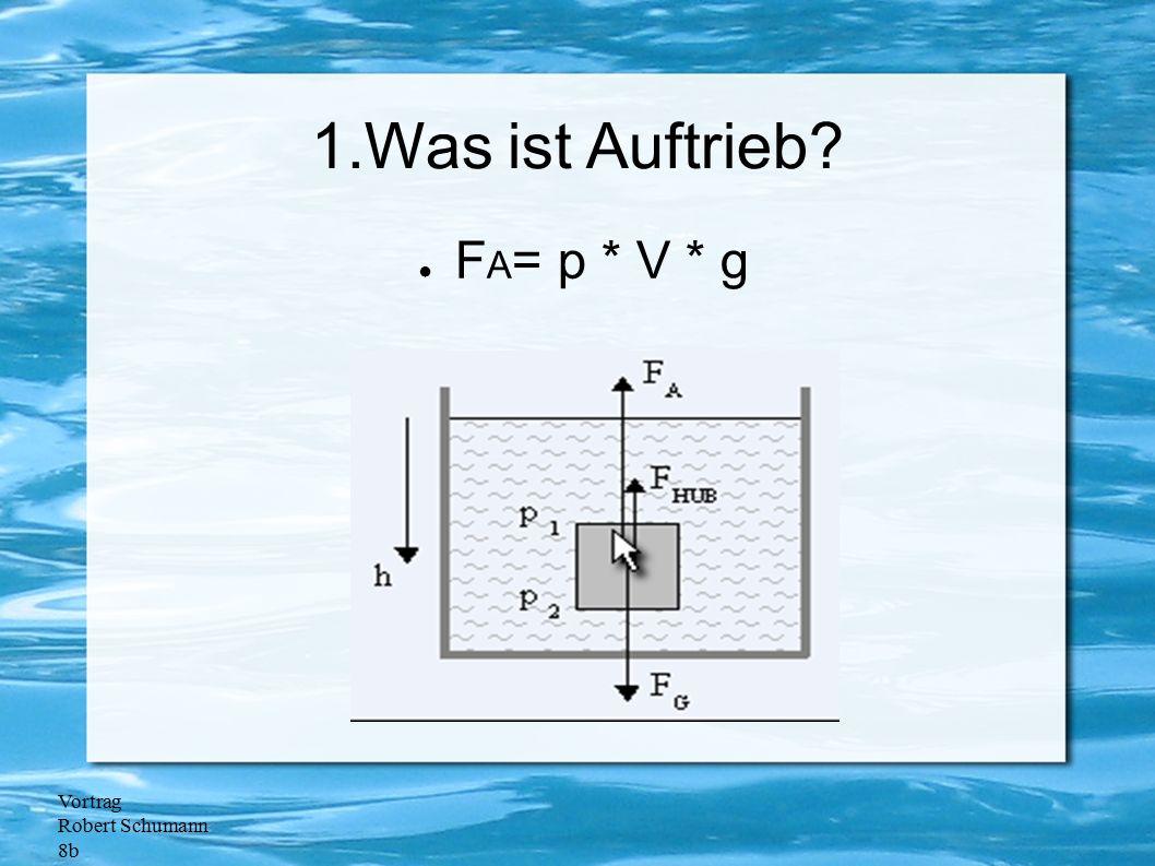 1.Was ist Auftrieb FA= p * V * g.