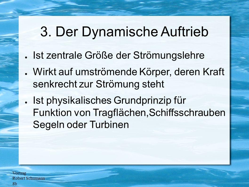 3. Der Dynamische Auftrieb