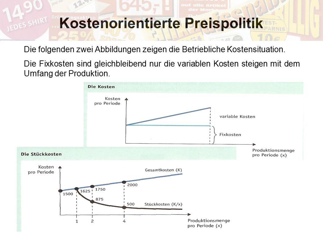 Kostenorientierte Preispolitik