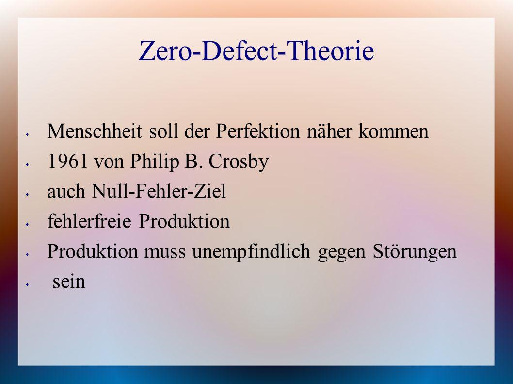 Zero-Defect-Theorie Menschheit soll der Perfektion näher kommen