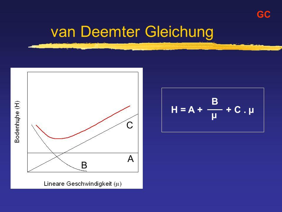van Deemter Gleichung GC H = A + + C . µ B µ C A B