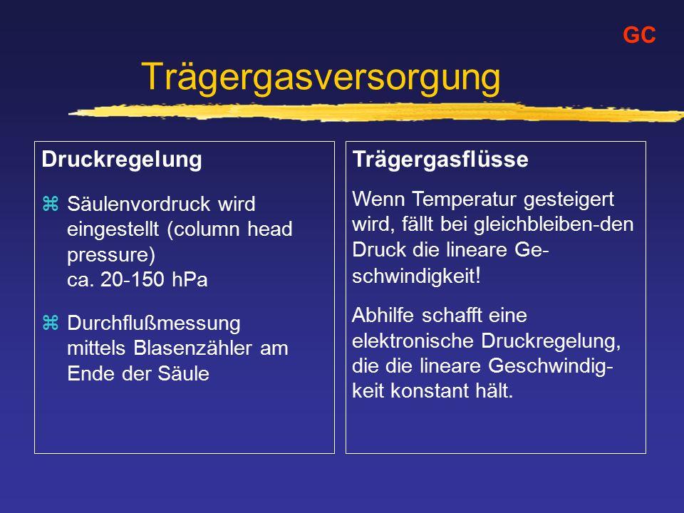 Trägergasversorgung GC Druckregelung Trägergasflüsse