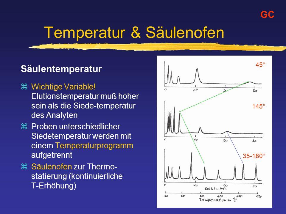 Temperatur & Säulenofen