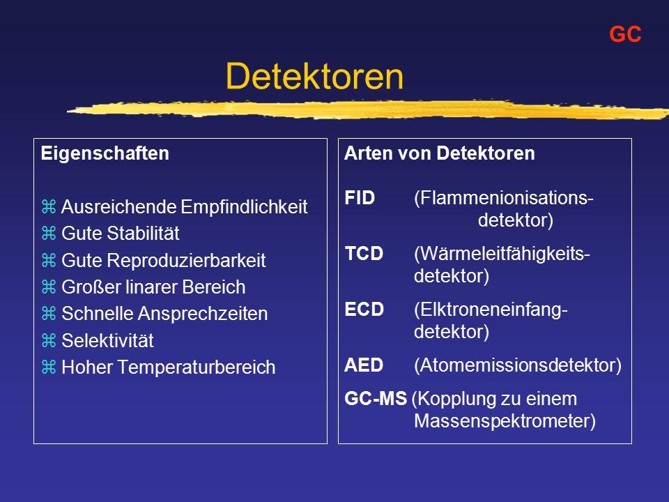 Detektoren GC Eigenschaften Arten von Detektoren