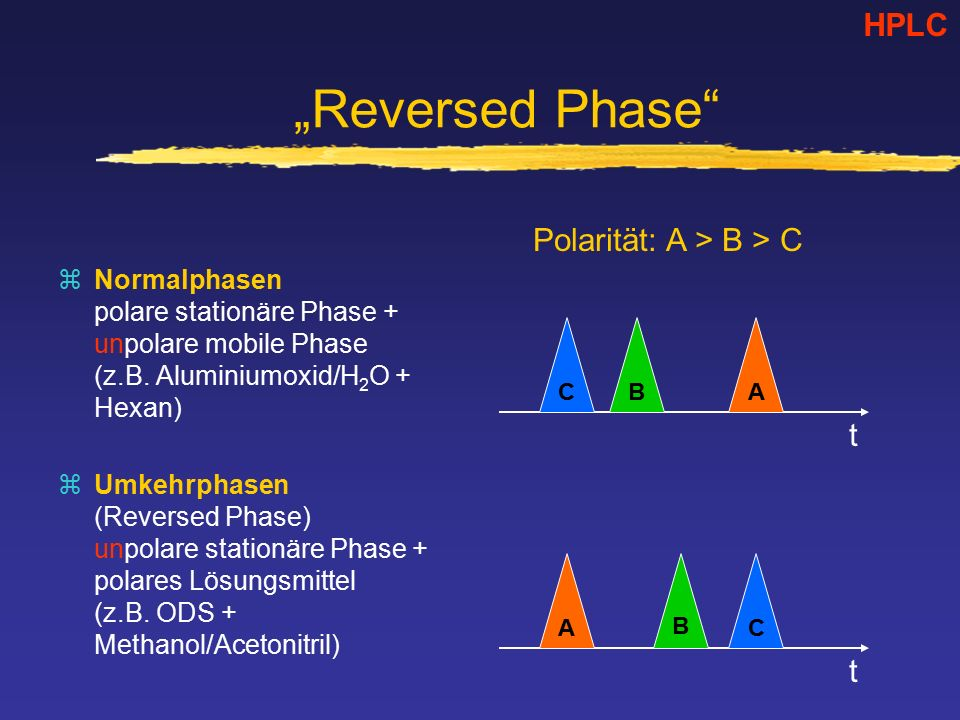 """Reversed Phase HPLC Polarität: A > B > C t t"