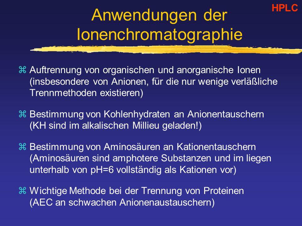 Anwendungen der Ionenchromatographie