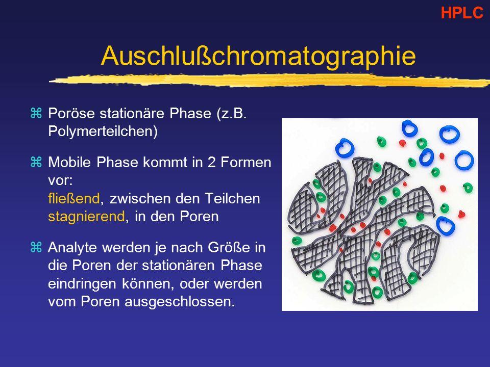 Auschlußchromatographie