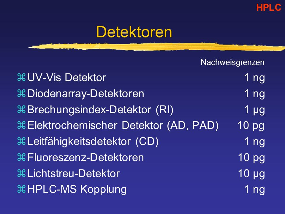 Detektoren Nachweisgrenzen UV-Vis Detektor 1 ng