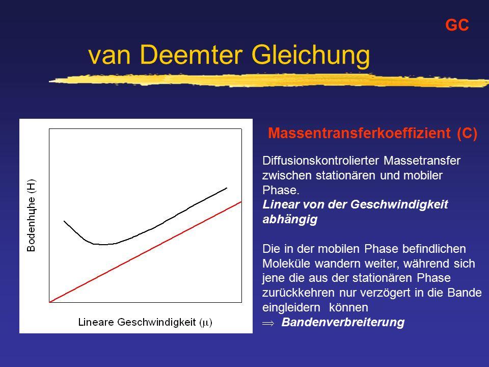 Massentransferkoeffizient (C)