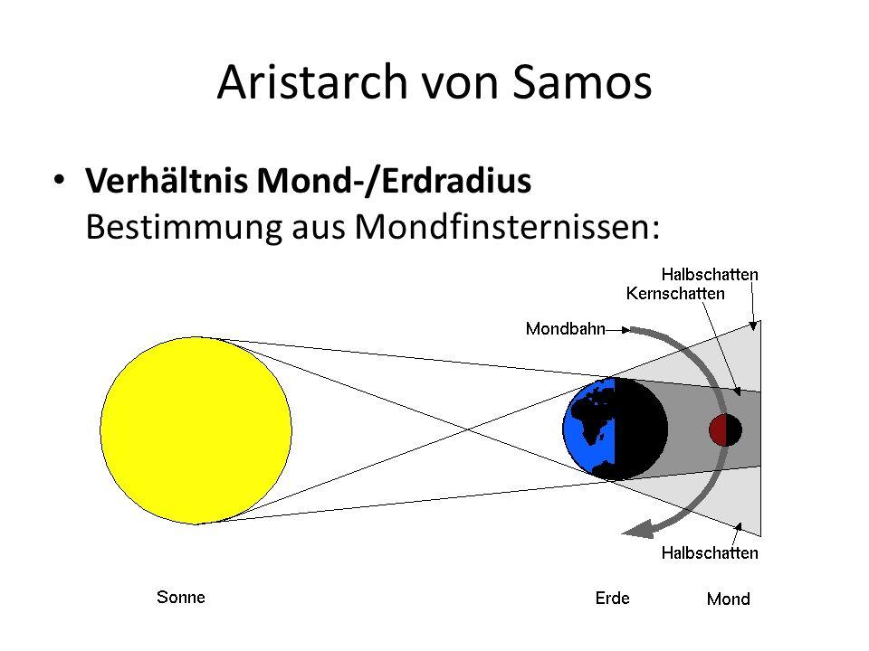 Aristarch von Samos Verhältnis Mond-/Erdradius Bestimmung aus Mondfinsternissen: