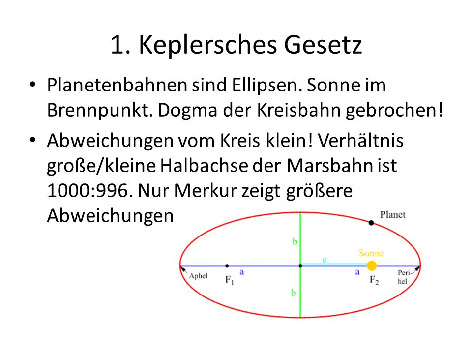 1. Keplersches Gesetz Planetenbahnen sind Ellipsen. Sonne im Brennpunkt. Dogma der Kreisbahn gebrochen!