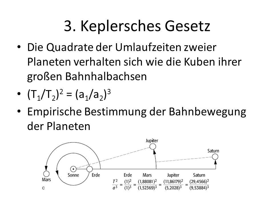 3. Keplersches Gesetz Die Quadrate der Umlaufzeiten zweier Planeten verhalten sich wie die Kuben ihrer großen Bahnhalbachsen.