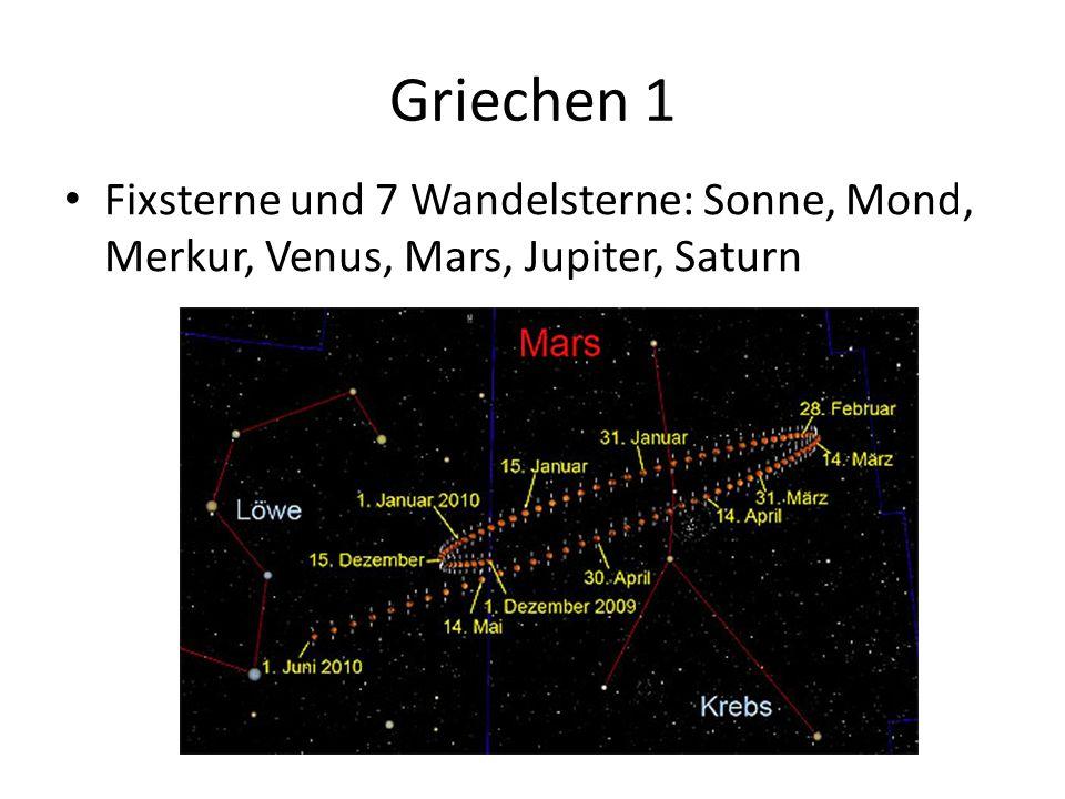 Griechen 1 Fixsterne und 7 Wandelsterne: Sonne, Mond, Merkur, Venus, Mars, Jupiter, Saturn