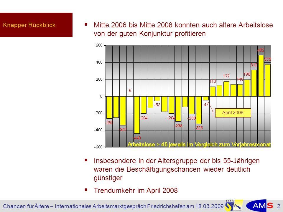 Knapper RückblickMitte 2006 bis Mitte 2008 konnten auch ältere Arbeitslose von der guten Konjunktur profitieren.