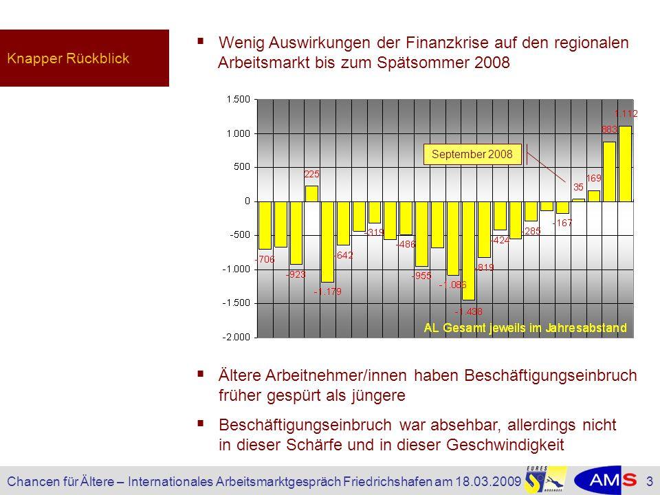 Knapper RückblickWenig Auswirkungen der Finanzkrise auf den regionalen Arbeitsmarkt bis zum Spätsommer 2008.