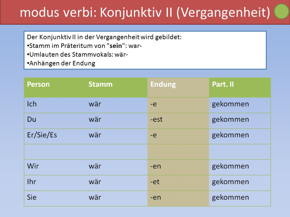 modus verbi: Konjunktiv II (Vergangenheit)