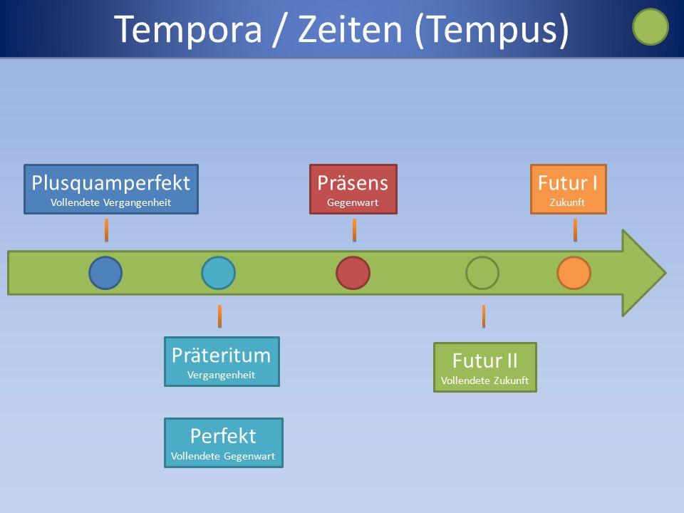 Tempora / Zeiten (Tempus)
