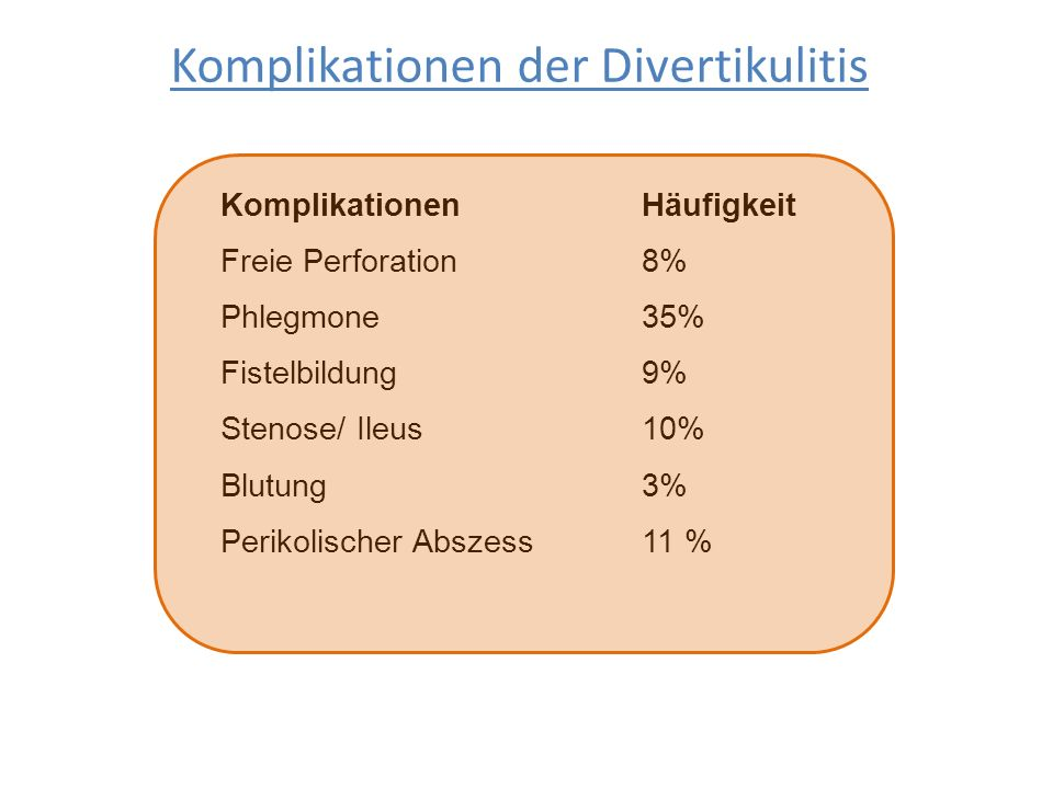Komplikationen der Divertikulitis