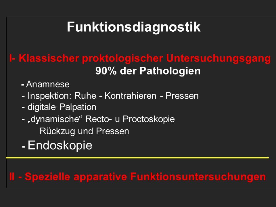 I- Klassischer proktologischer Untersuchungsgang 90% der Pathologien