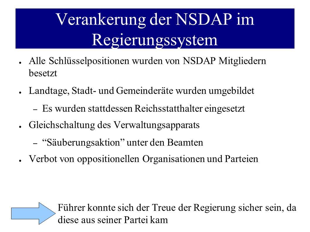 Verankerung der NSDAP im Regierungssystem