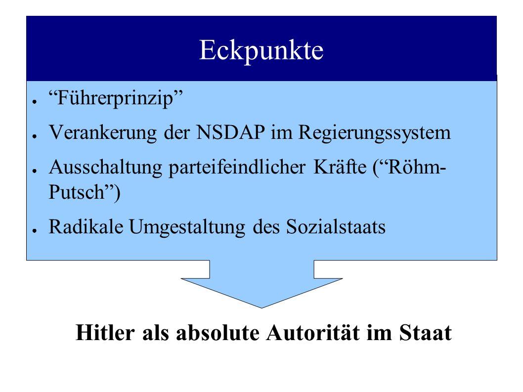 Hitler als absolute Autorität im Staat
