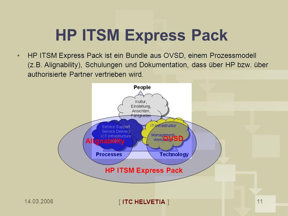 HP ITSM Express Pack