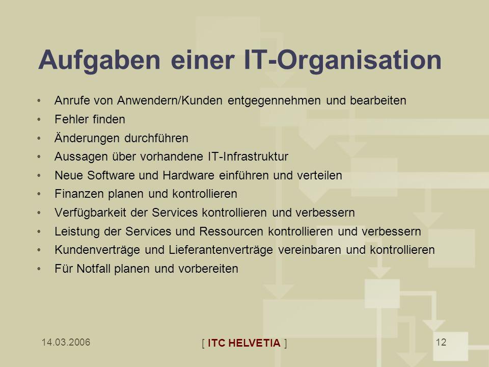 Aufgaben einer IT-Organisation
