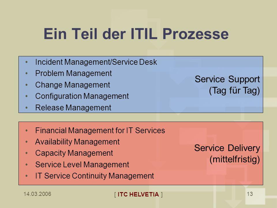 Ein Teil der ITIL Prozesse