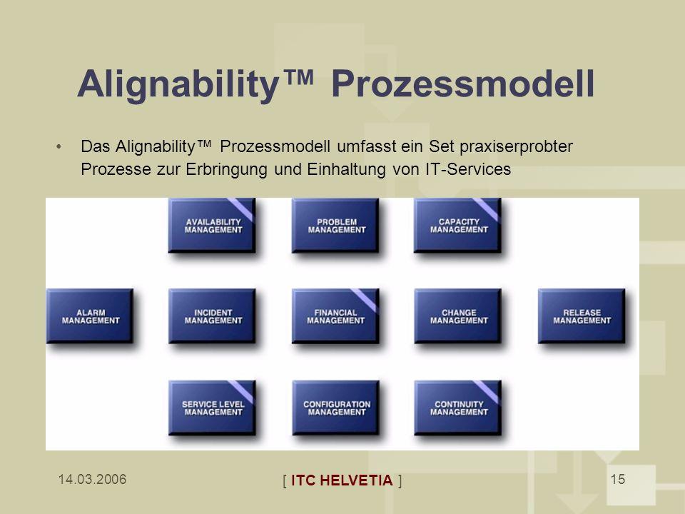 Alignability™ Prozessmodell