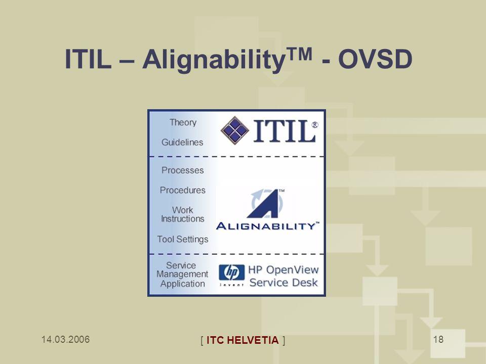 ITIL – AlignabilityTM - OVSD