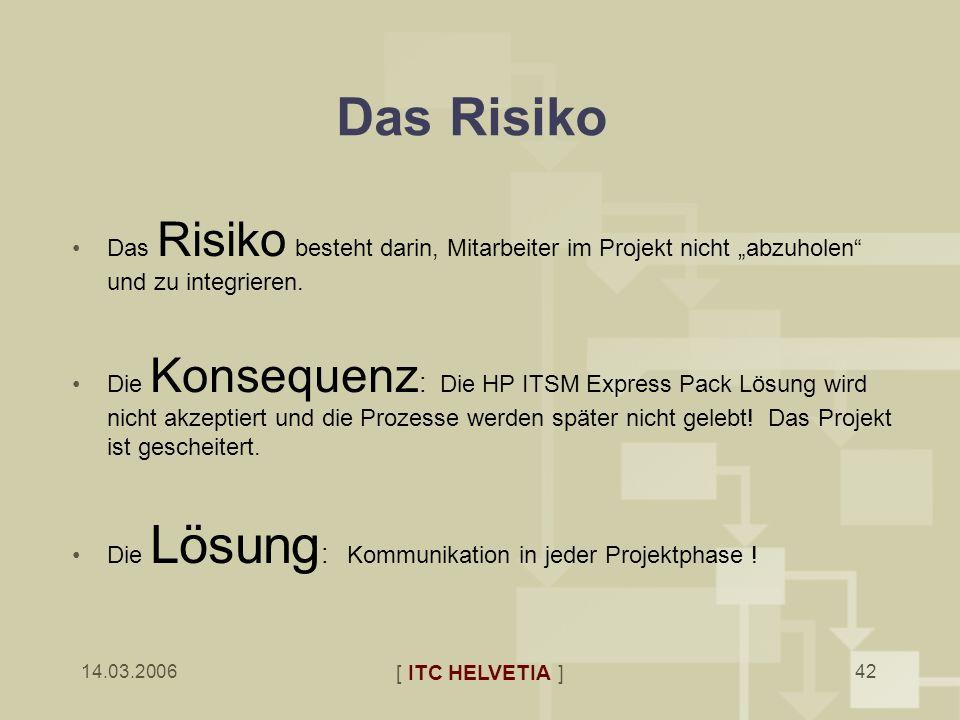 """Das Risiko Das Risiko besteht darin, Mitarbeiter im Projekt nicht """"abzuholen und zu integrieren."""