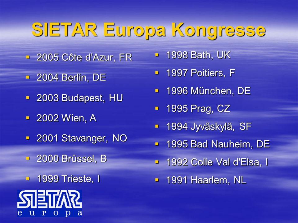 SIETAR Europa Kongresse