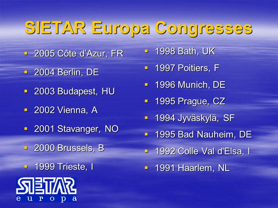 SIETAR Europa Congresses