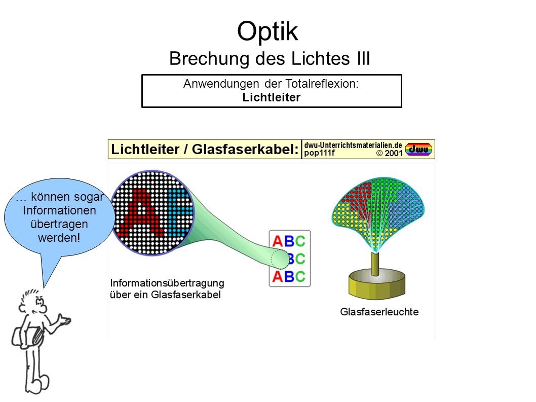Optik Brechung des Lichtes III Anwendungen der Totalreflexion:
