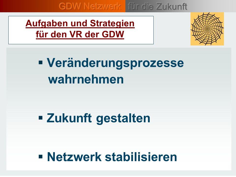 Aufgaben und Strategien für den VR der GDW