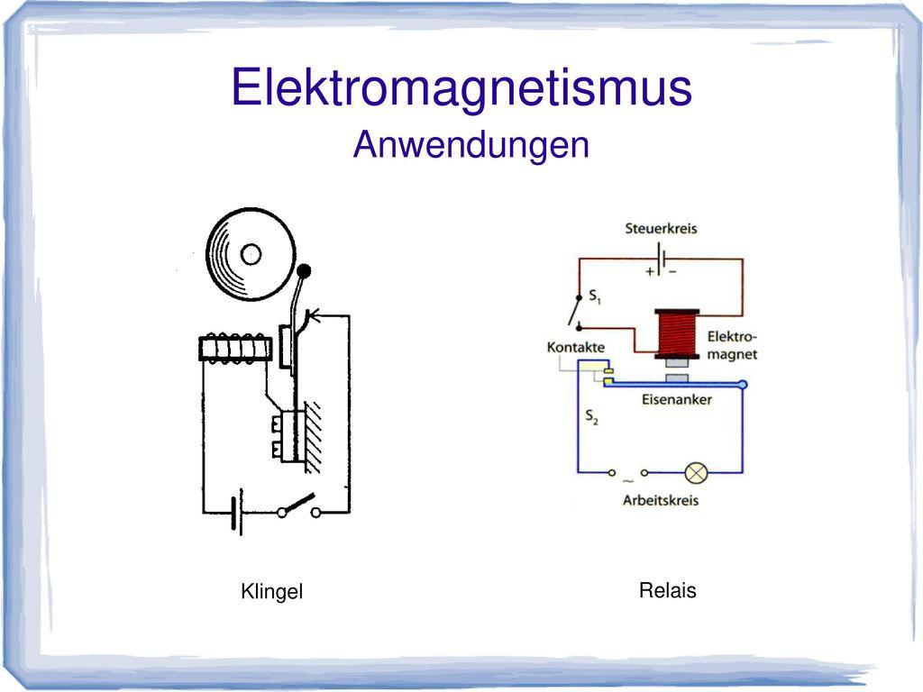 Elektromagnetismus Anwendungen Klingel Relais