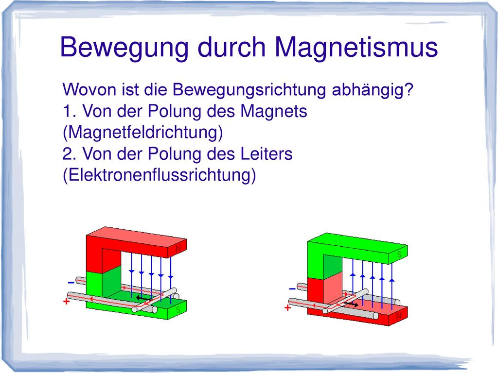Bewegung durch Magnetismus