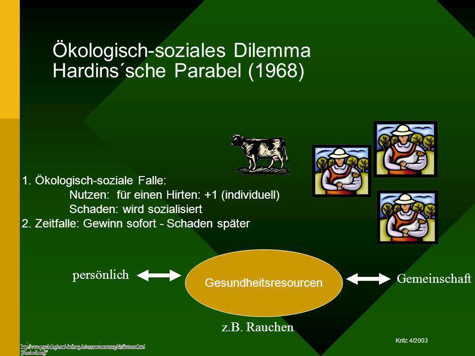 Ökologisch-soziales Dilemma Hardins´sche Parabel (1968)