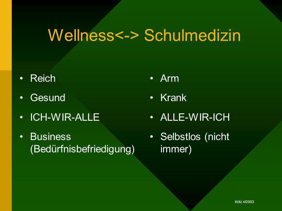 Wellness<-> Schulmedizin