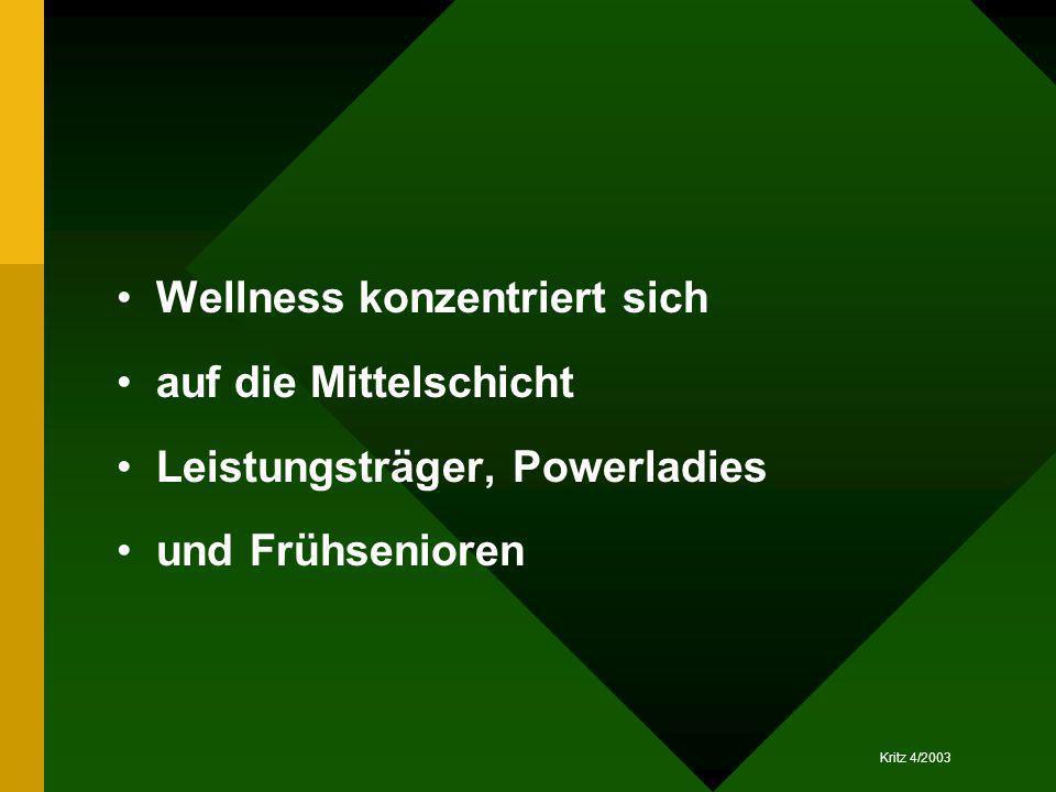 Wellness konzentriert sich