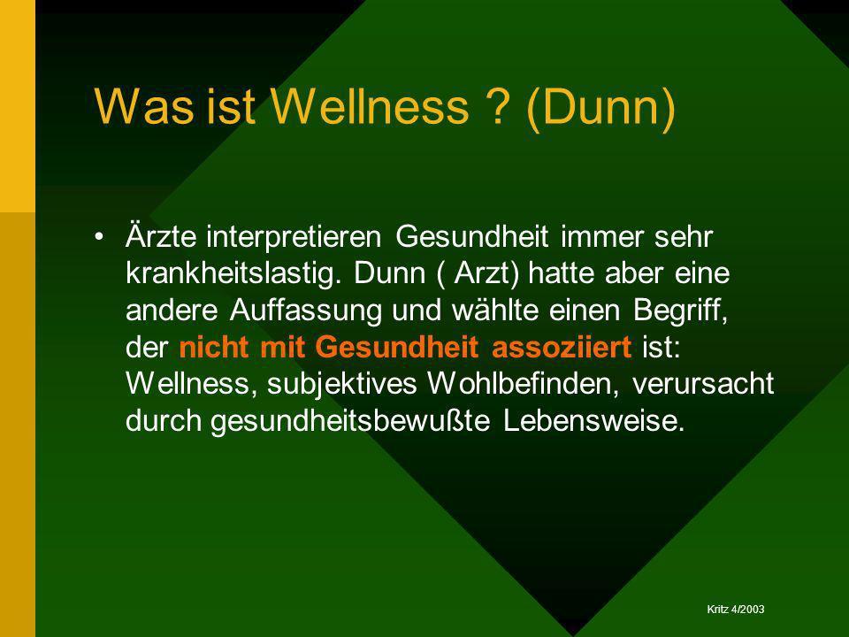 Was ist Wellness (Dunn)