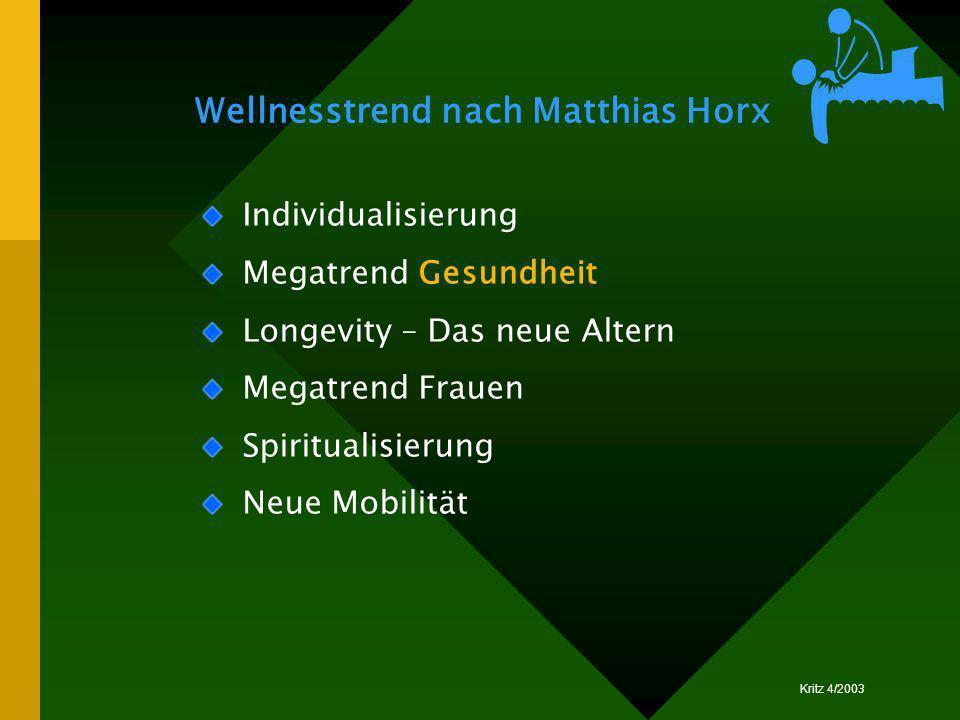 Wellnesstrend nach Matthias Horx