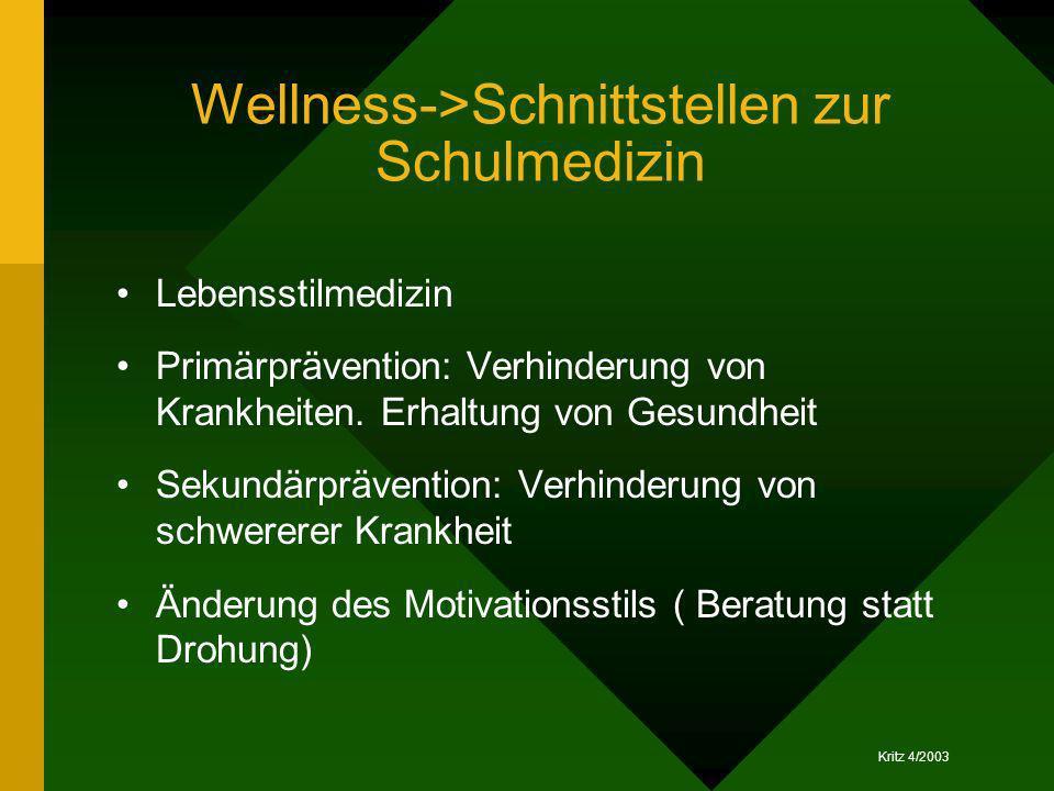 Wellness->Schnittstellen zur Schulmedizin