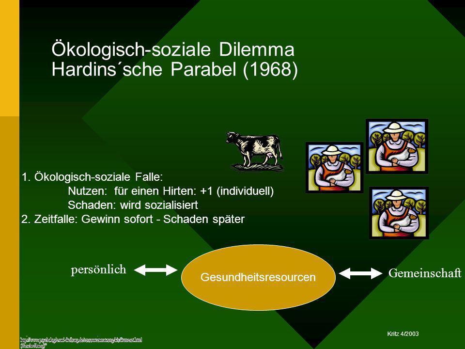 Ökologisch-soziale Dilemma Hardins´sche Parabel (1968)