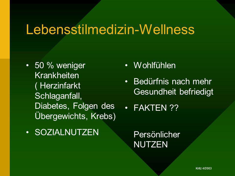 Lebensstilmedizin-Wellness