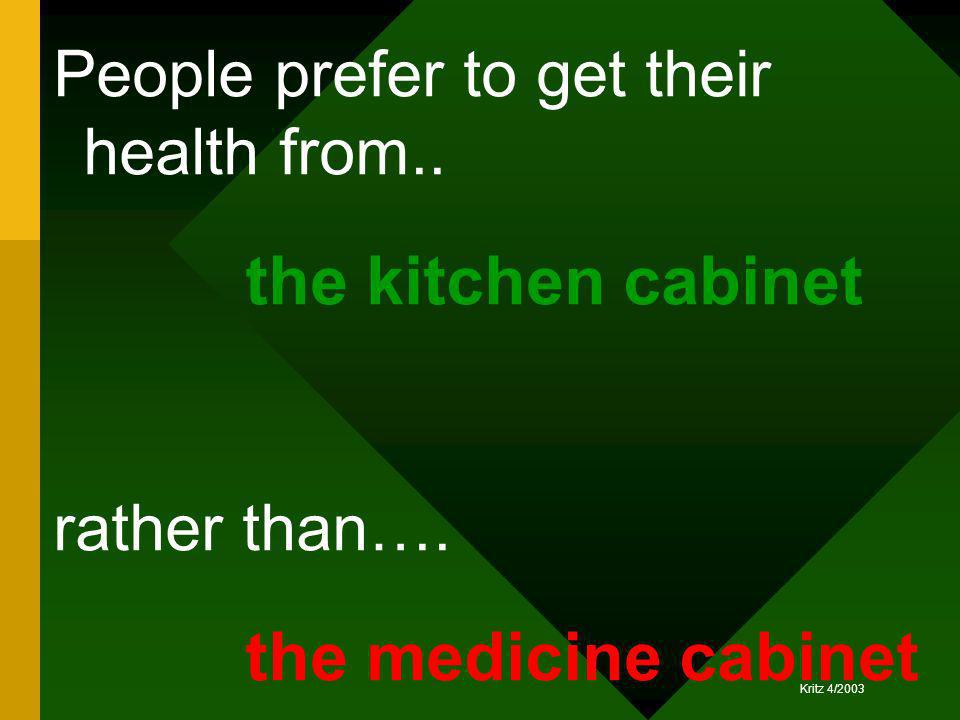 People prefer to get their health from..