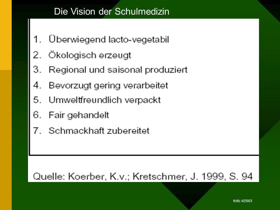 Die Vision der Schulmedizin