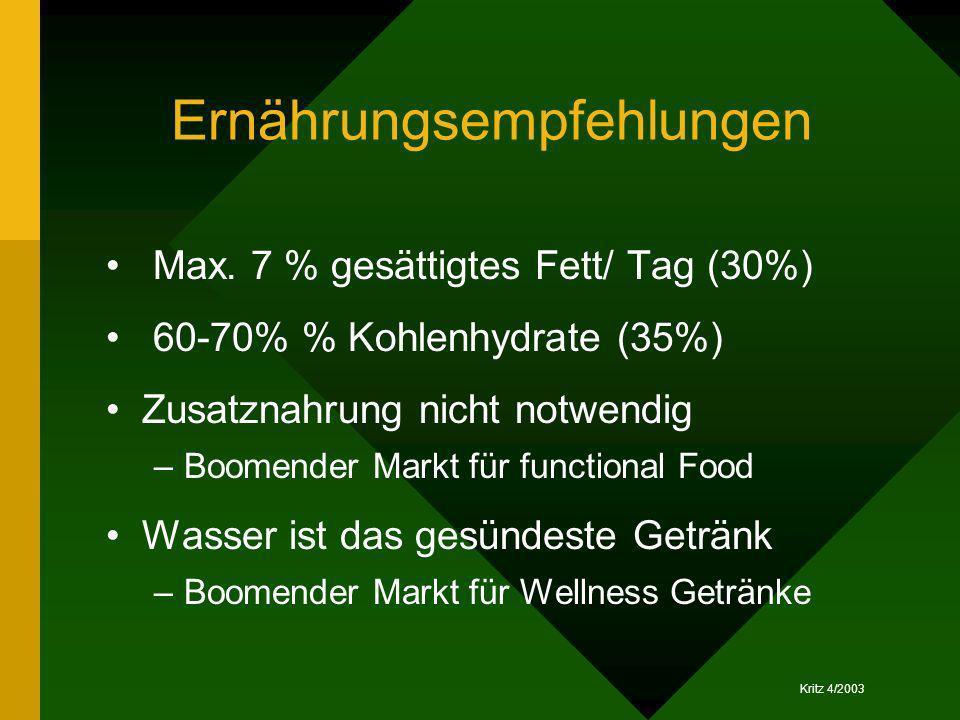 Ernährungsempfehlungen