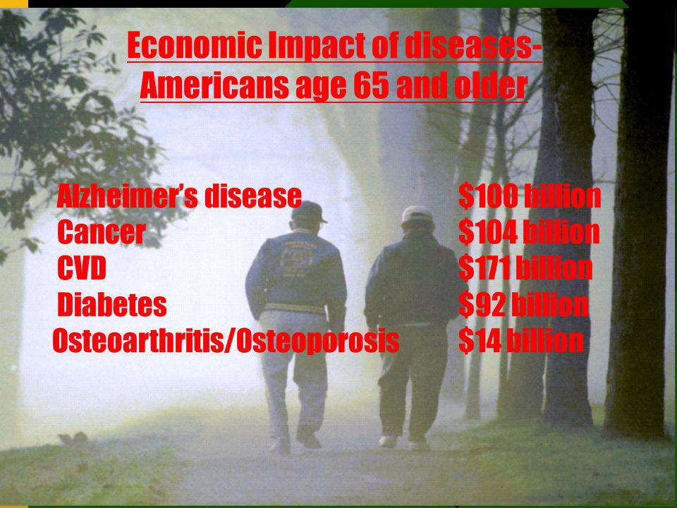 Economic Impact of diseases- Americans age 65 and older